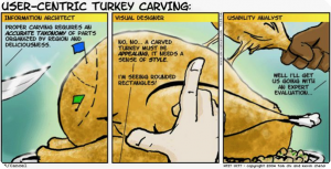 3 column comic strip on user-centric turkey carving